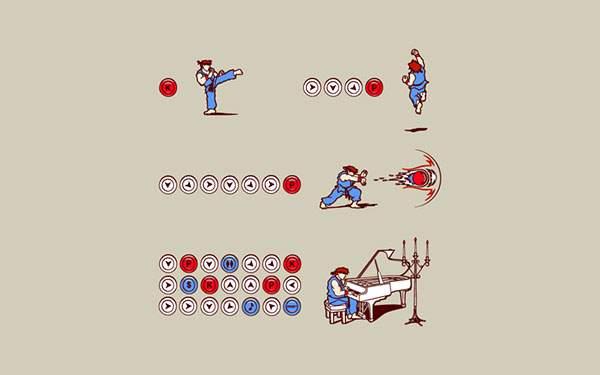 ストⅡリュウの「ピアノを演奏する」コマンドの図