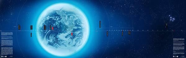 09.大気圏をテーマにしたインフォグラムのイラスト壁紙画像
